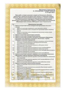 Лицензии компании